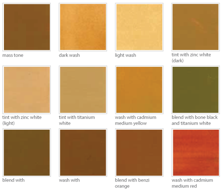 What Color Is Sienna >> Pigment Information Kroma Artist S Acrylics