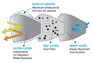 Adjustable Civil Face Mask