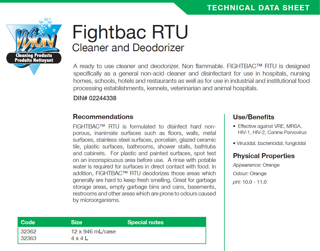 FIGHTBAC Cleaner & Disinfectant