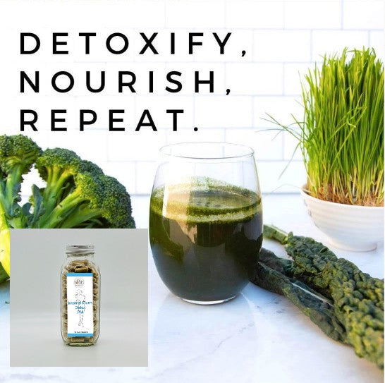 Unlocking the Holy Grail of Plant & Health