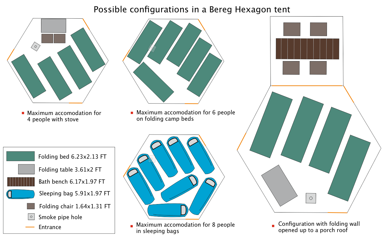 Bereg Hexagon Tent Layout