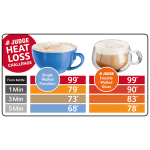 Judge Double Walled Glassware Espresso/Shot Glass Set heat chart
