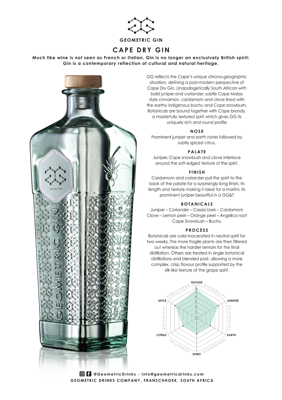 Geometric Cape Dry Gin