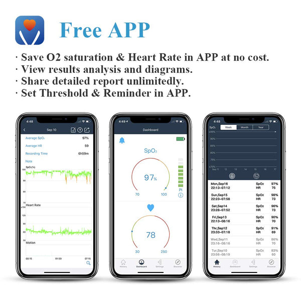 Wellue Oxylink Wireless Blood Oxygen Monitor - with Audio Reminder in Free App - Wearable Oxygen Saturation Monitor Bluetooth Rechargeable 02 Meter - wiihuu