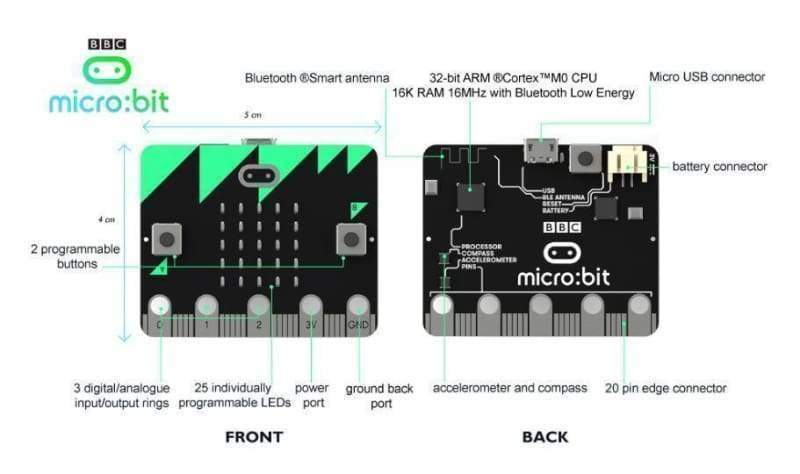 Bbc Micro:bit Bulk Buy - 300 Official Boards - Other