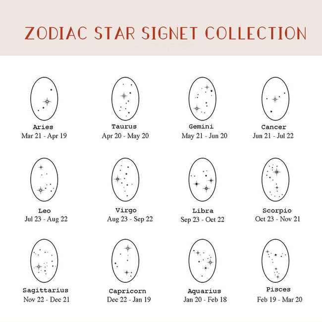Zodiac Constellation Ring Zodiac Signet Ring Constellation Ring Gemini Leo Virgo Libra Horoscope Astrology Jewelry