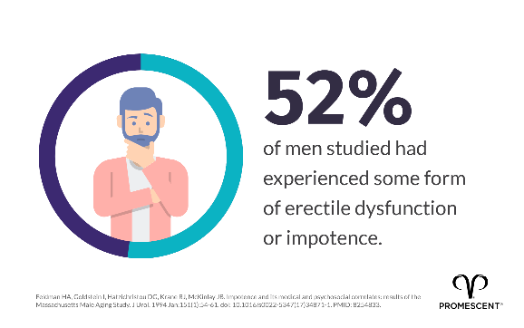 men-experience-erectile-dysfunction
