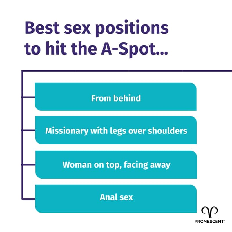 Best sex positions to stimulate the A-Spot