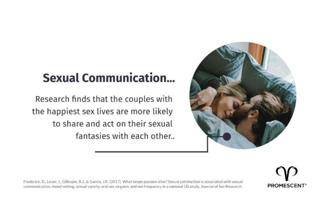 How to communicate about sex with your partner