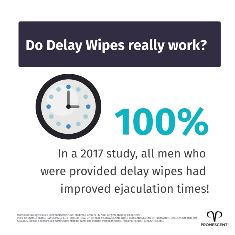 2017 study showing 100 percent success of sex wipes for premature ejaculation