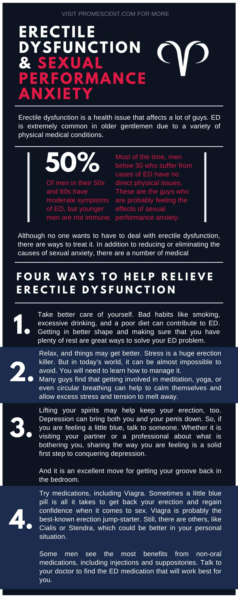 erectile-dysfunction-performance-anxiety