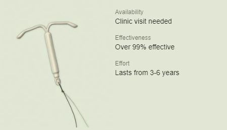 female-iud-intrauterine-device