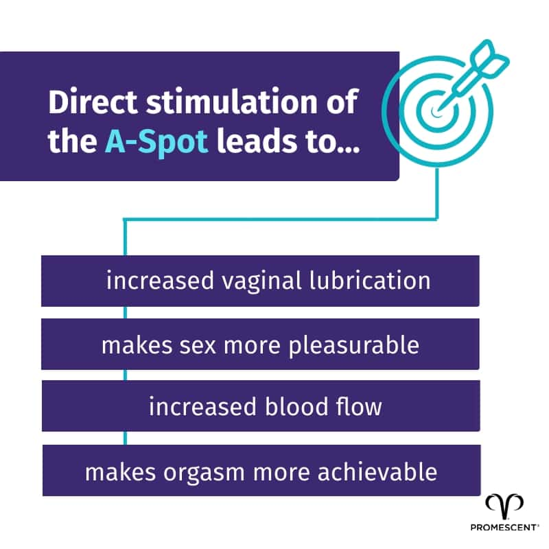 How a spot stimulation feels for a woman