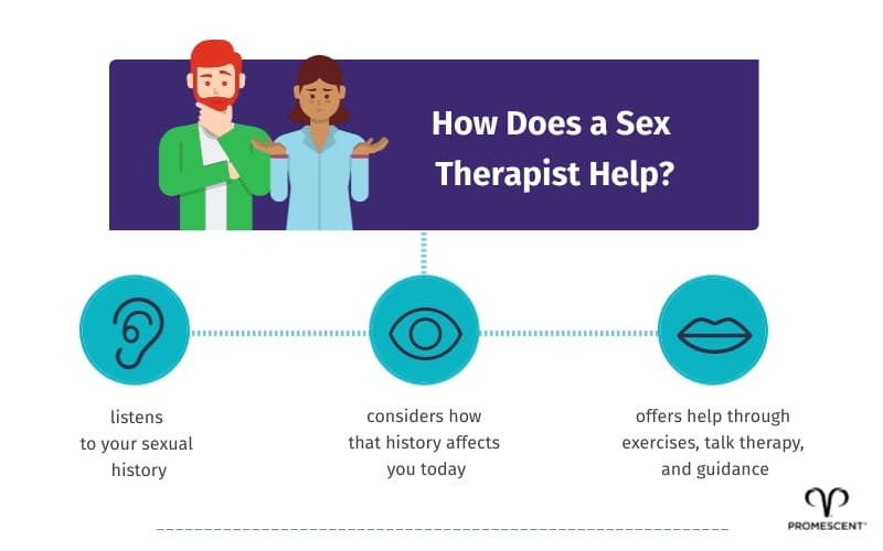 How a sex therapist helps