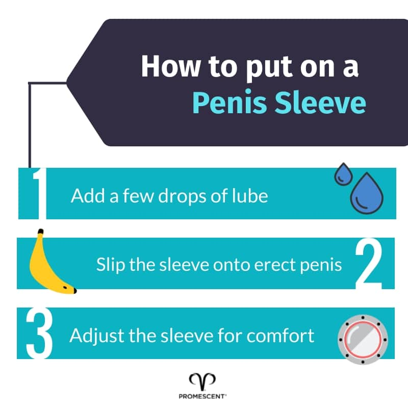 Step by step instructions on how to properly put on a penis sleeve