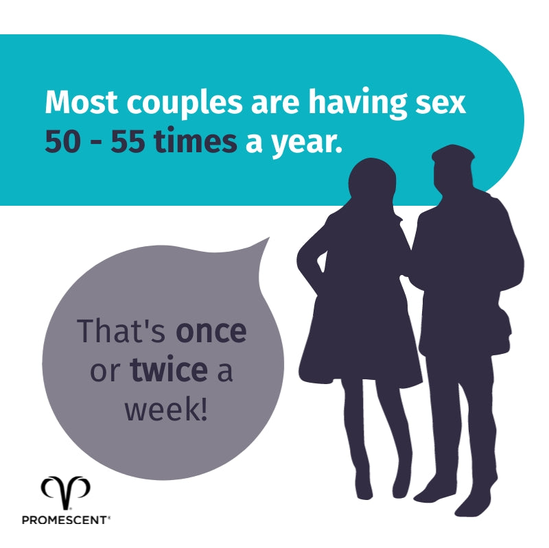 Most married couples have sex 50 to 55 times a year