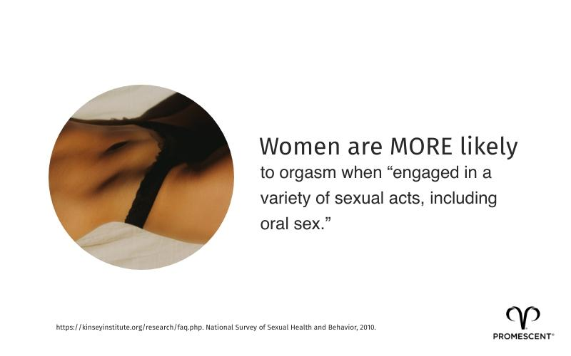 A chart detailing that most women are not fully aroused by penetrative sex alone