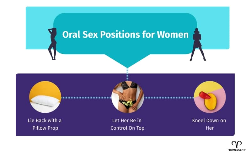 Oral sex for women