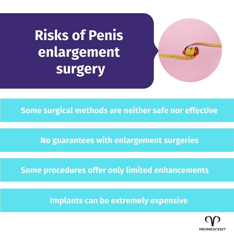Who is a candidate for penis enlargemnet surgery