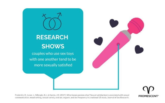 Should couples use sex toys?