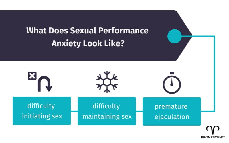 Sexual performance anxiety signs