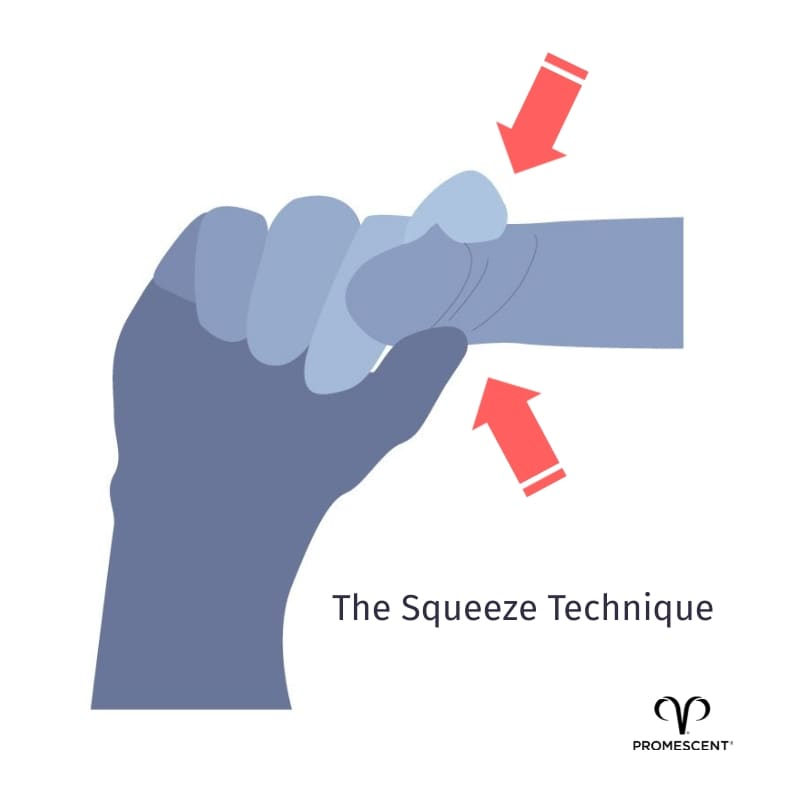 Iluustration of the squeeze technique to delay ejaculation