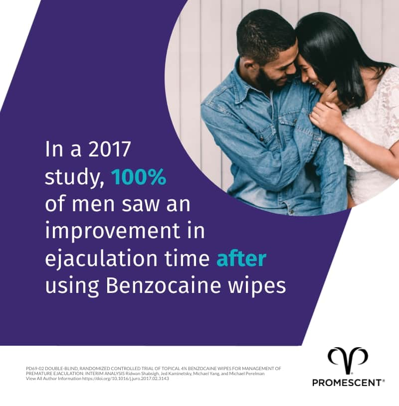 2017 study showing 100% improvement with PE using benzocaine wipes