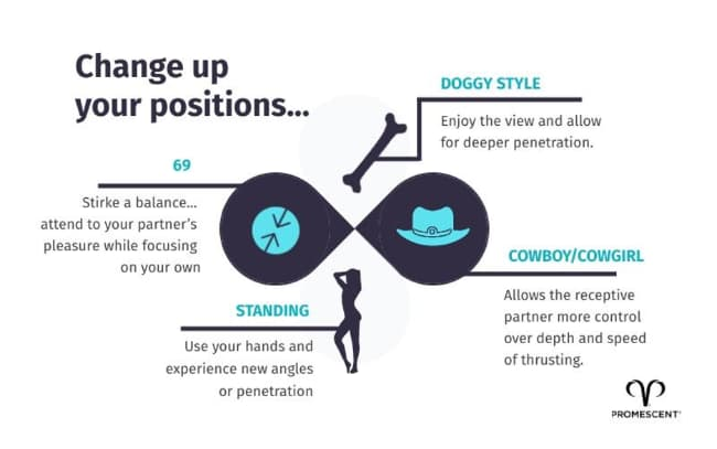 What are the best sex positions?
