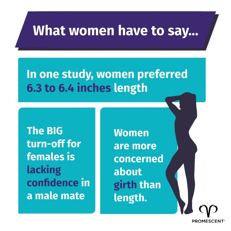 What women have to say about the average penis size