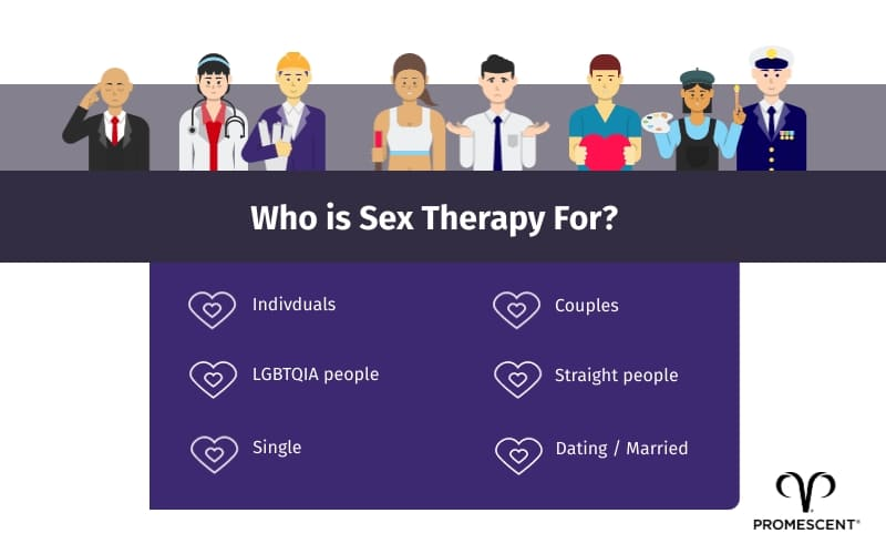 Who can benefit from sex therapy