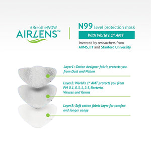 Airlens N99 Protection Mask Washable 'Purple'