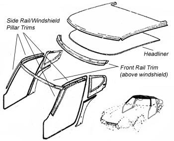 Headliner, Pillar & Roof Rail Kit 1970-78 (240Z / 260Z / 280Z) Coupe Only