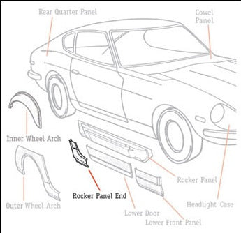 Rocker Panel End 1970-78 (240Z / 260Z / 280Z) Coupe Only