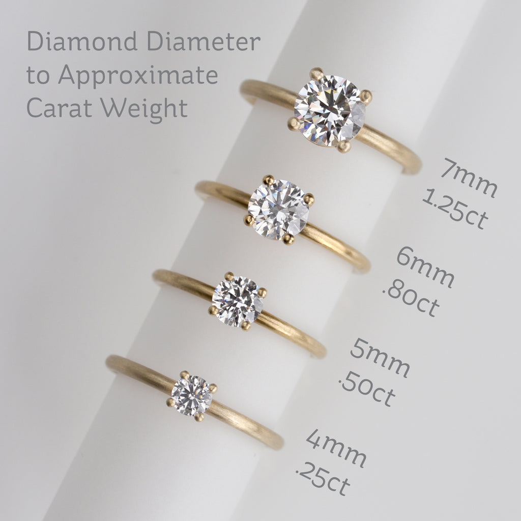 Understanding Carat Weights – And Why We Typically Refer to Millimeters Instead of Carats