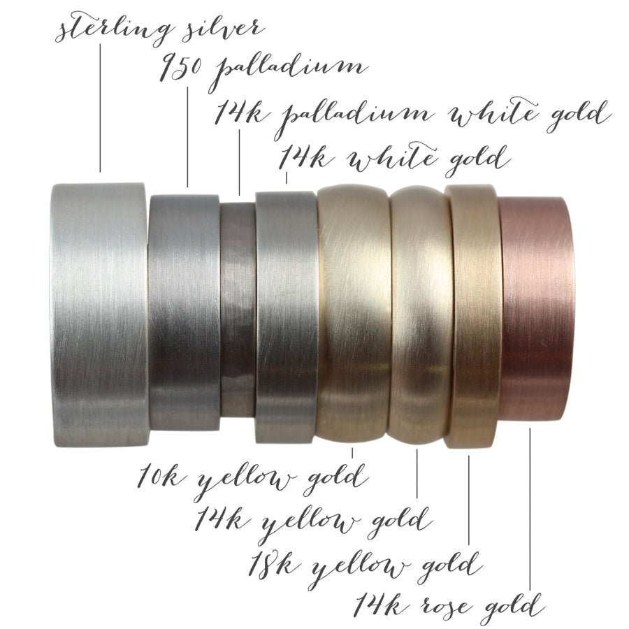 Metal Color Reference