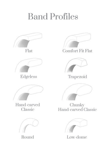 Wedding Band Profiles / Cross Sections