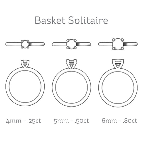 Basket Solitaire Diamond Carat Size Comparison