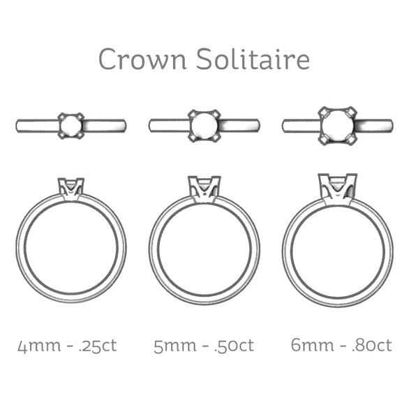 Crown Solitaire Diamond Carat Size Comparison
