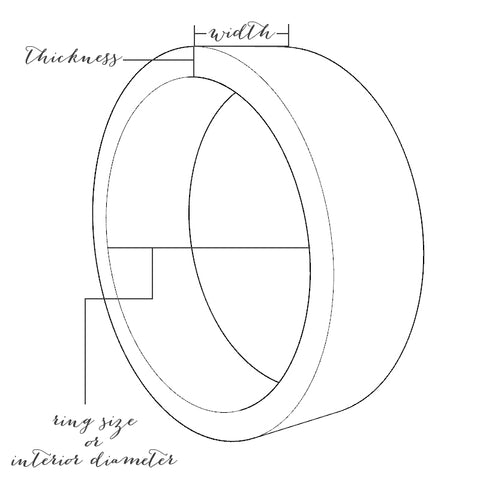 Dimensions of a Wedding Band