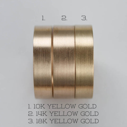 Color Comparison of 10k Yellow Gold, 14k Yellow Gold, and 18k Yellow Gold