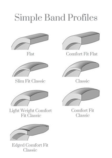 Simple Wedding Band Profiles / Cross Sections