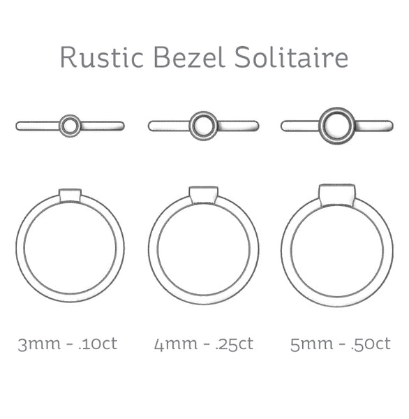 Rustic Bezel Solitaire Diamond Carat Size Comparison