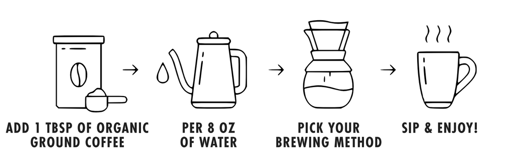for the best coffee follow simple brewing instructions