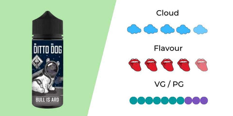 best high VG liquid to try