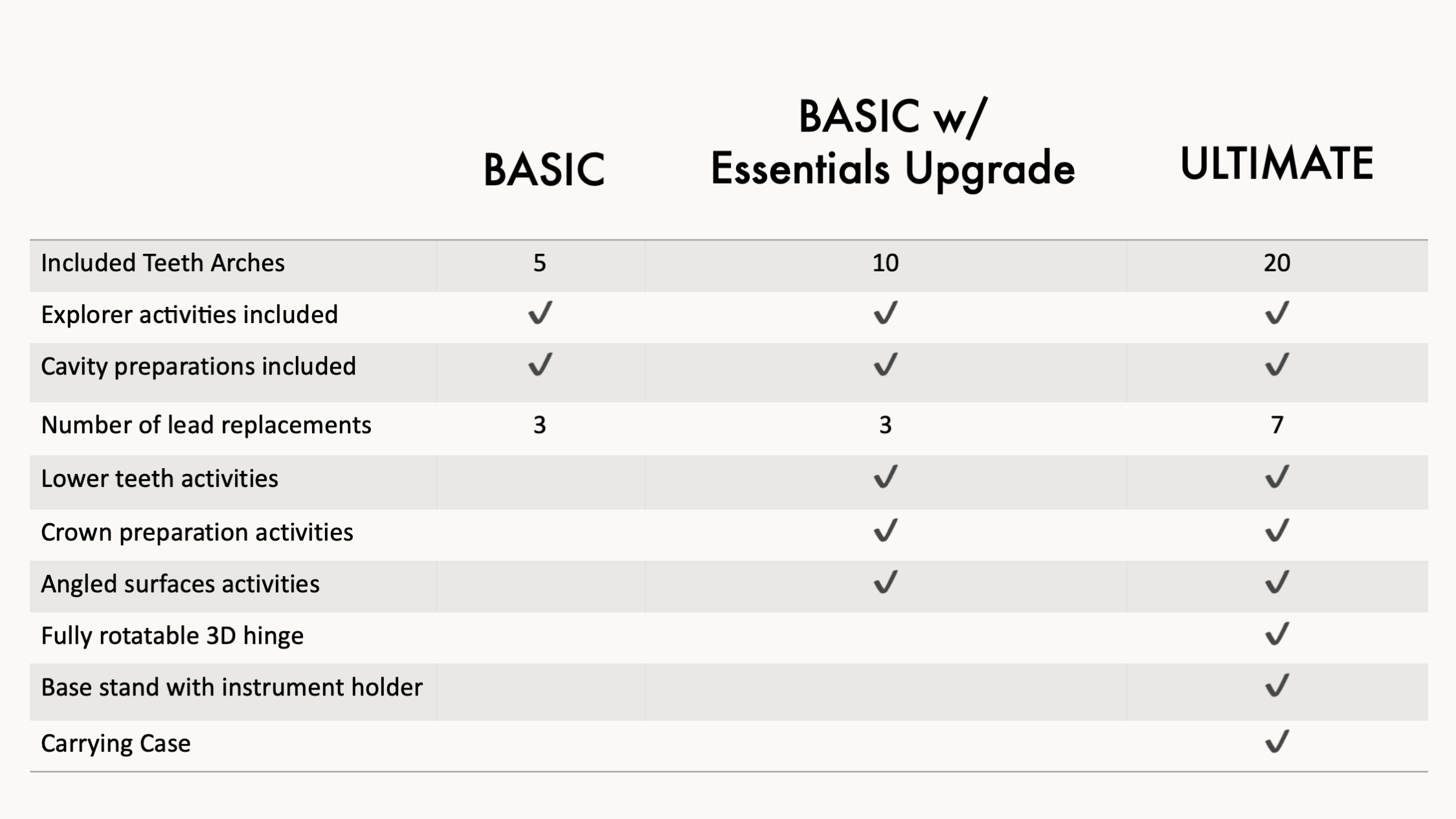 Essentials Upgrade for BASIC Edition