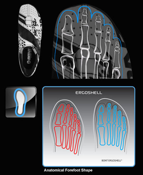 Anatomical-Forefoot-Shape