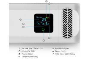 Airvia Car Air Purifier