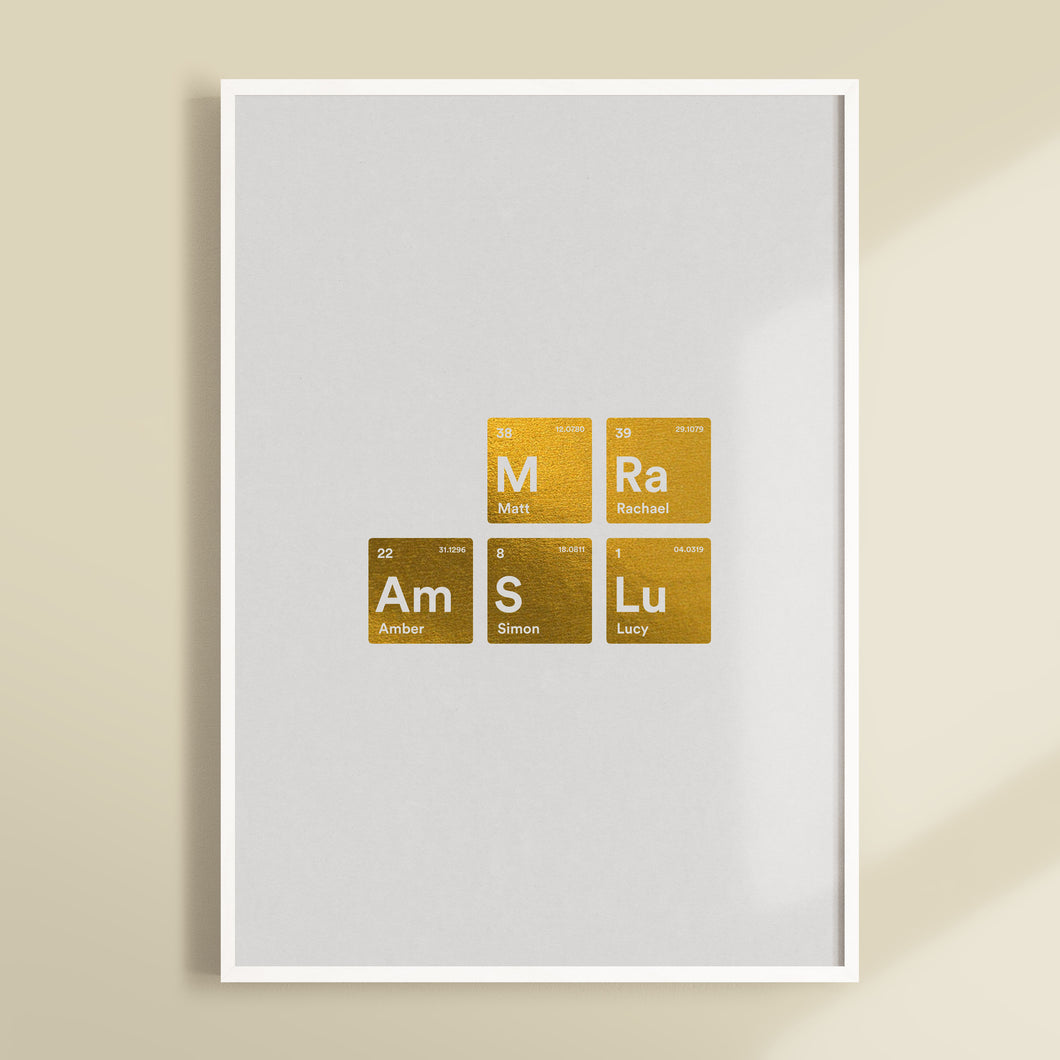 Periodic Table Personalised Family Print