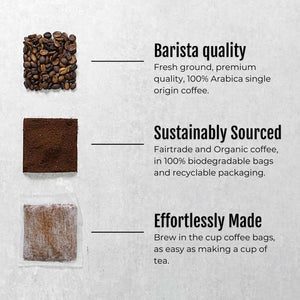 Dark Roast - Organic - Sumatra, Indonesia