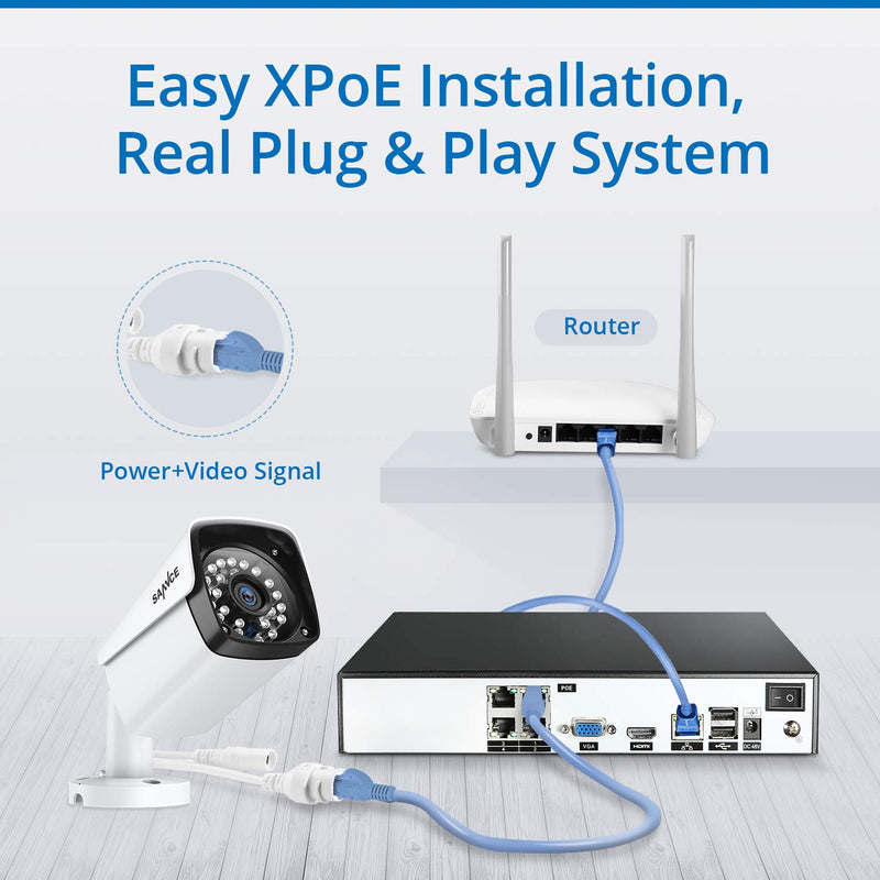 4 Channel 4 Camera 1080p PoE CCTV Security System with 1 TB HDD